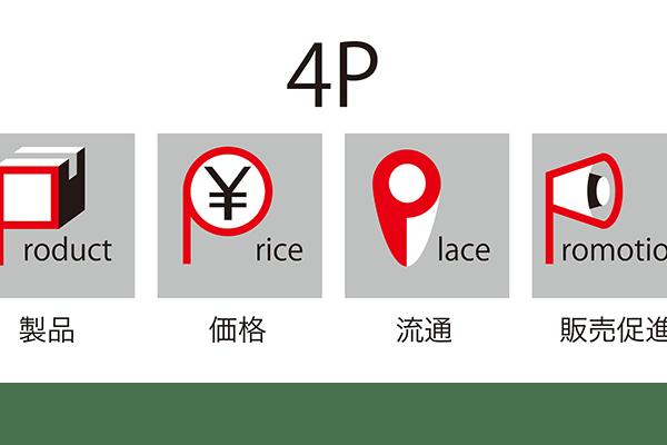 4Pの要素